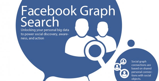 Facebook Graph Search information